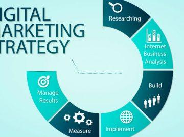 sd-marketing-strategy-2018